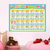 小学文化墙布置学校教室墙贴画标准英语26字母表班级装饰儿童房间