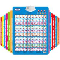 宝宝学说话的有声挂图儿童识字数字认数1至100全套墙贴拼音汉语表