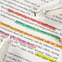 日本文具PLUS普乐士荧光修饰带创意按压式水彩色文字花边修正带手账装饰带荧光蜡笔