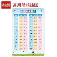 开心宝贝一年级人教版课本同步常用笔顺无声挂图小学生学习汉字