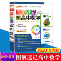 2020版PASS绿卡图书图解速记高中数学第7次修订 人教版(RJA)必修+选修全彩版 绿卡口袋书图解速记