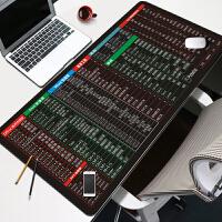 加厚办公ps cad ppt excel常用快捷键鼠标垫超大号电脑桌垫键盘垫