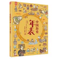 中国历史年表(绘本版)