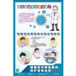新型冠状病毒肺炎防护宣传挂图