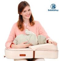 孕妇护腰枕头哺乳垫子授乳抱枕 喂奶枕头婴幼儿哺乳枕