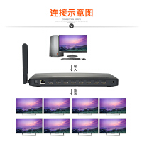 HDMI码流仪4K2K一分八卖场家电演示专用支持多种片源高清分配器1进8出安卓智能解码播放器8路1