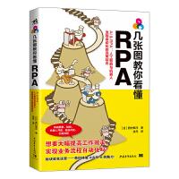 几张图教你看懂RPA――AI & RPA:人工智能与机器人流程自动化的完美结合