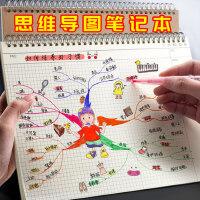 a4思维导图笔记本子专用做手绘画横式小学生用的活页夹装订空白大号康奈尔考研四维导图纸阅读双线圈网格框架
