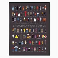 现代简约百老汇服装壁画挂画个性设计文艺百老汇服饰装饰画有框画 001 45x63白色实木框 多幅购买请加入购物车 单幅
