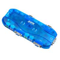 弗吉 kvm切换器 键盘鼠标电脑vga 显示器共享器2口4口自动PS2接口
