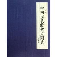 中国历代收藏家图表